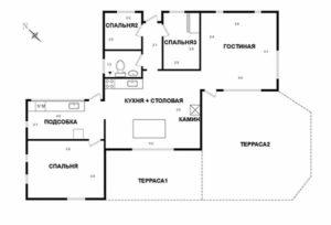 энергосберегающий дачный дом планировка