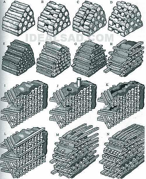 схема кладки для строительства дачного домика своими руками