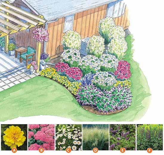 делаем цветник в зоне отдыха в саду