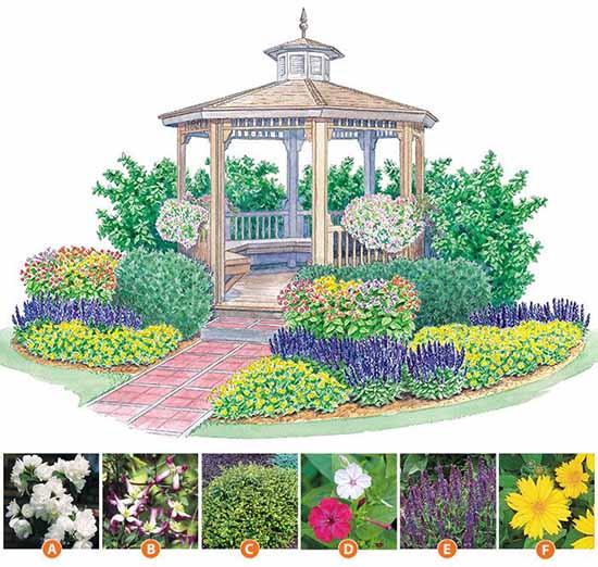 15 базовых схем для цветника