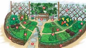 дизайн маленького огорода